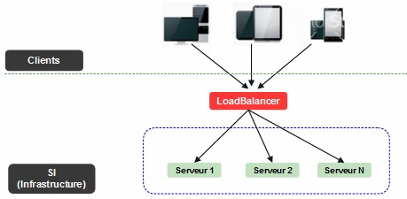 loadbalacing_fig1.1