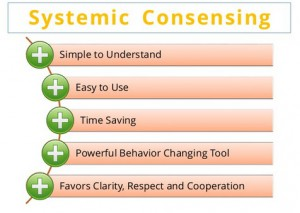 Systemic Consensing