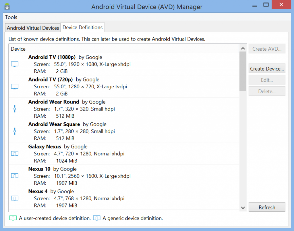 Android Device list definitions