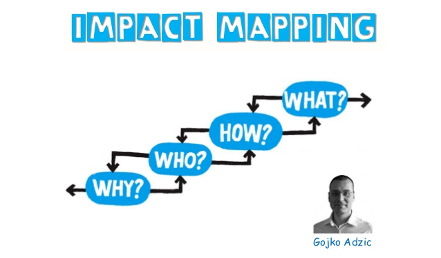 workshops-impact-mapping-10-638