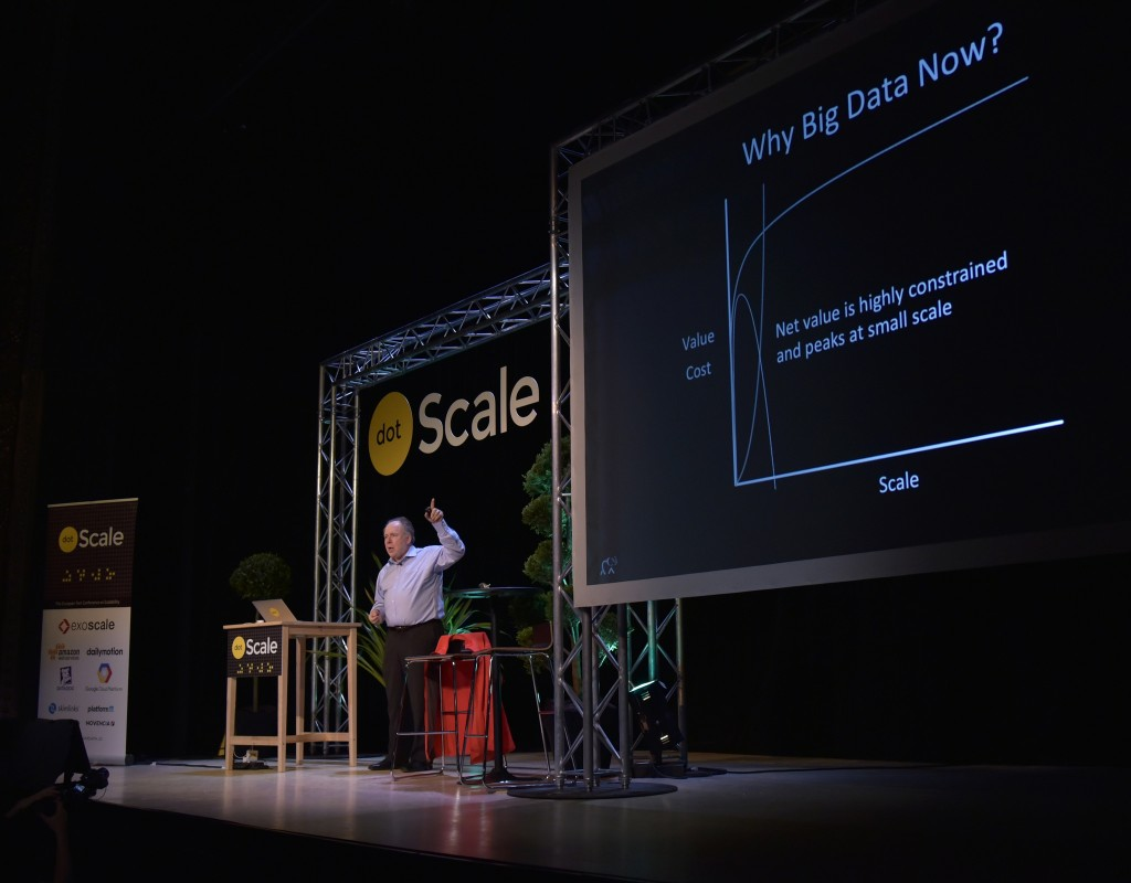 dotScale2016-Ted_Dunning_1